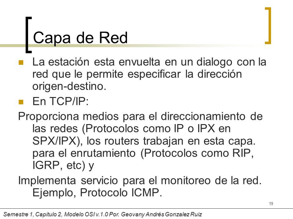 Capa de Red La estación esta envuelta en un dialogo con la red que le permite especificar la dirección origen-destino.