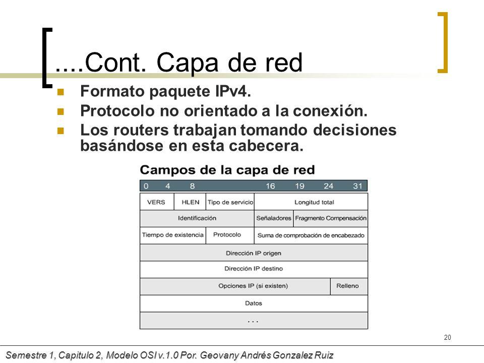 ....Cont. Capa de red Formato paquete IPv4.