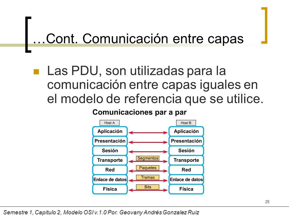 …Cont. Comunicación entre capas