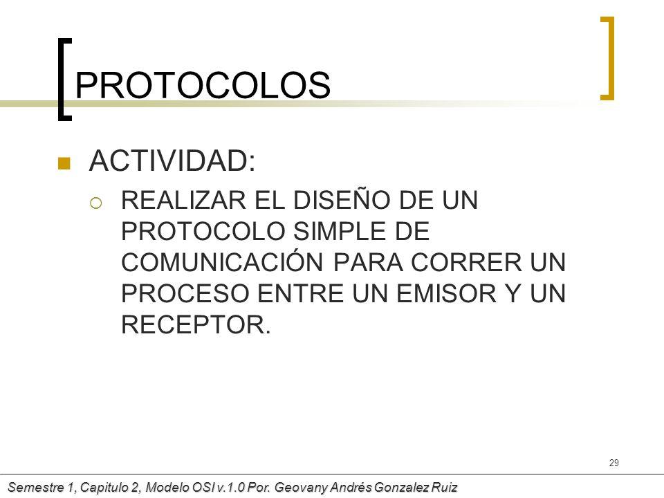 PROTOCOLOS ACTIVIDAD: