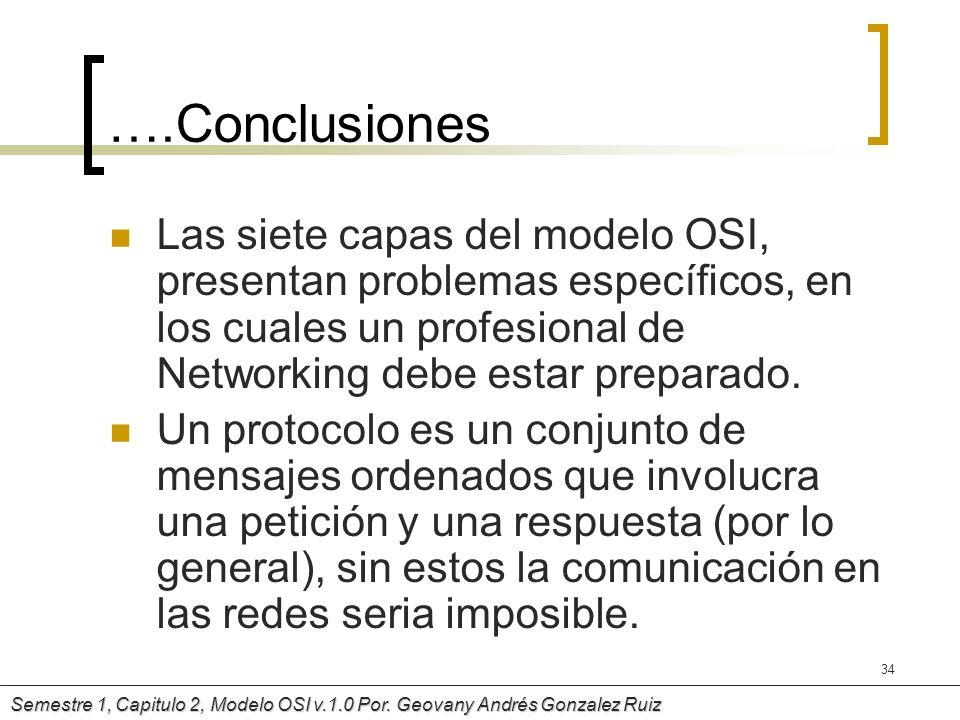 ….Conclusiones Las siete capas del modelo OSI, presentan problemas específicos, en los cuales un profesional de Networking debe estar preparado.