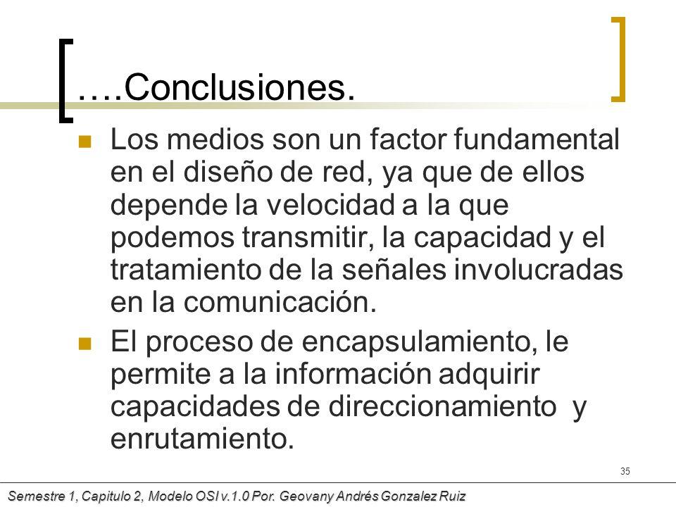 ….Conclusiones.