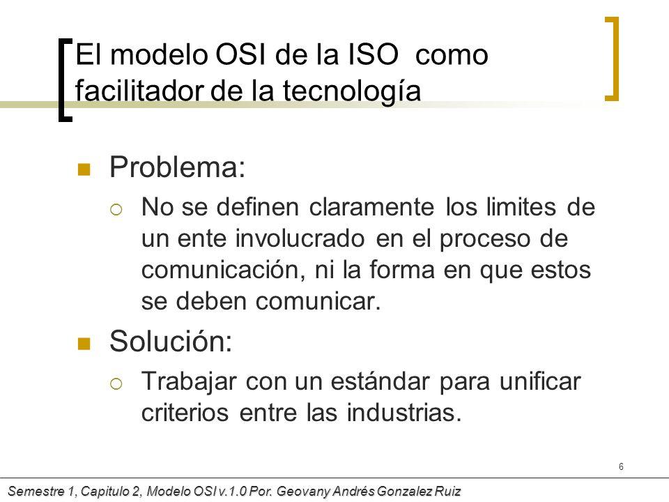 El modelo OSI de la ISO como facilitador de la tecnología
