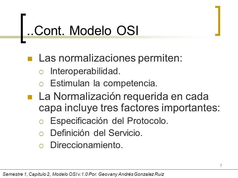 ..Cont. Modelo OSI Las normalizaciones permiten: