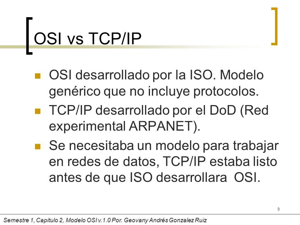 OSI vs TCP/IP OSI desarrollado por la ISO. Modelo genérico que no incluye protocolos. TCP/IP desarrollado por el DoD (Red experimental ARPANET).