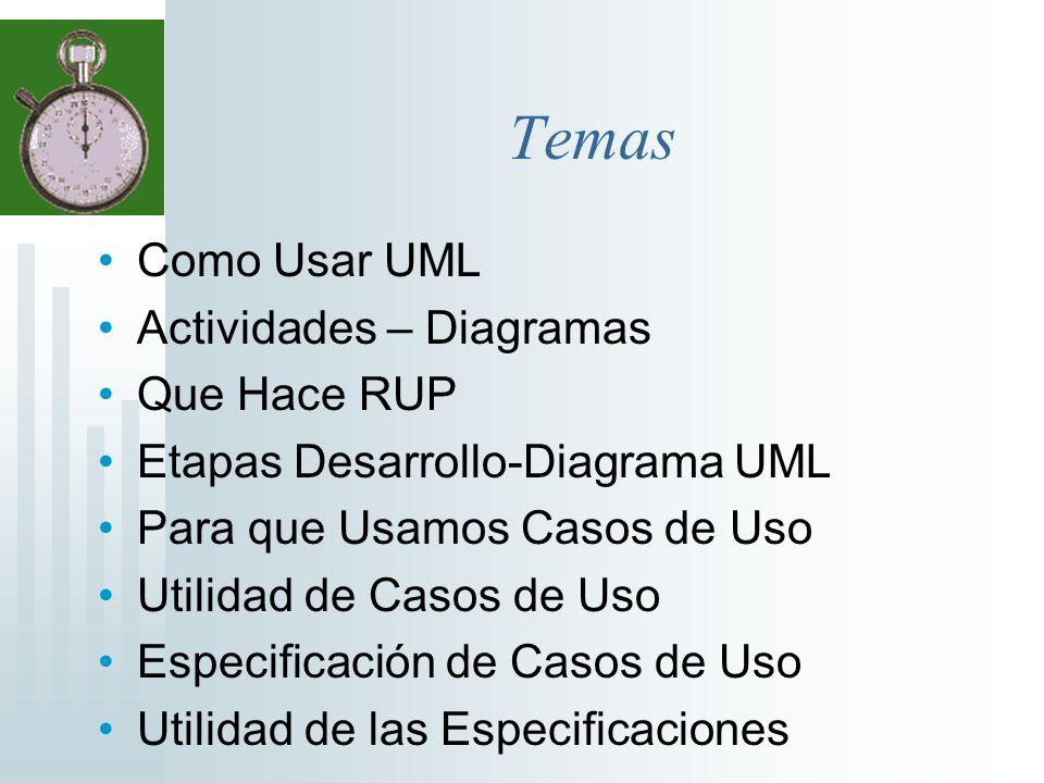 Temas Como Usar UML Actividades – Diagramas Que Hace RUP