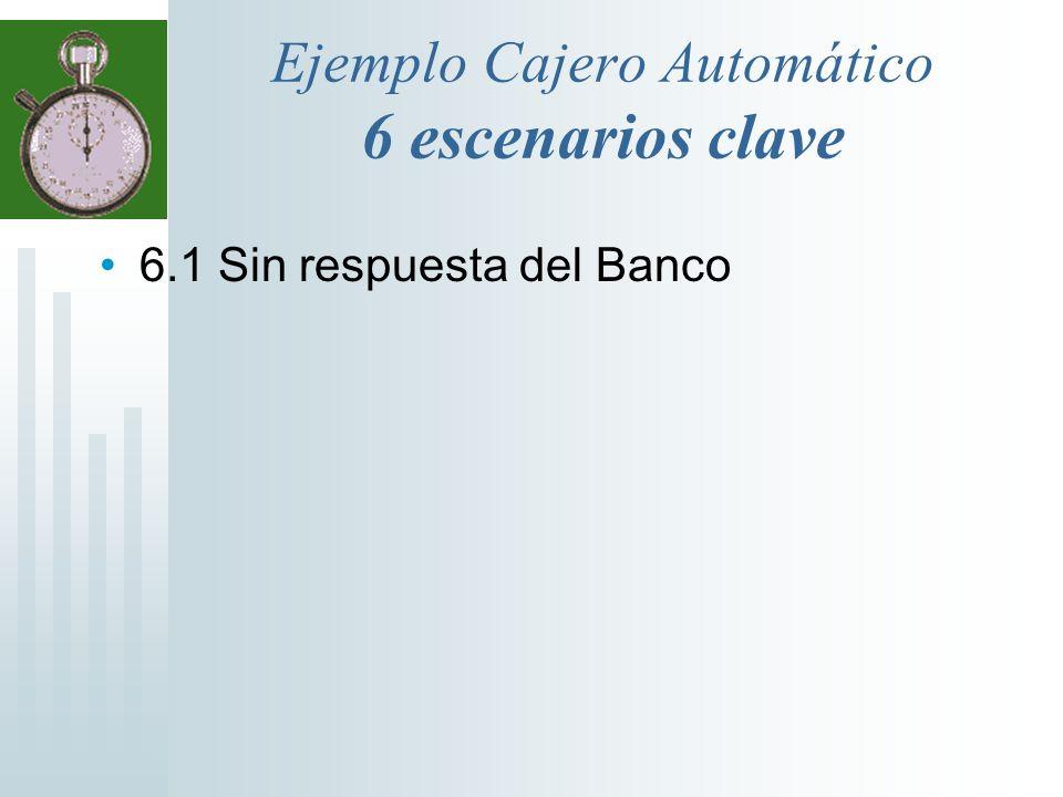 Ejemplo Cajero Automático 6 escenarios clave