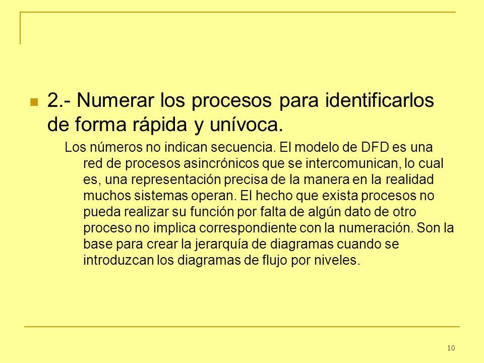2.- Numerar los procesos para identificarlos de forma rápida y unívoca.