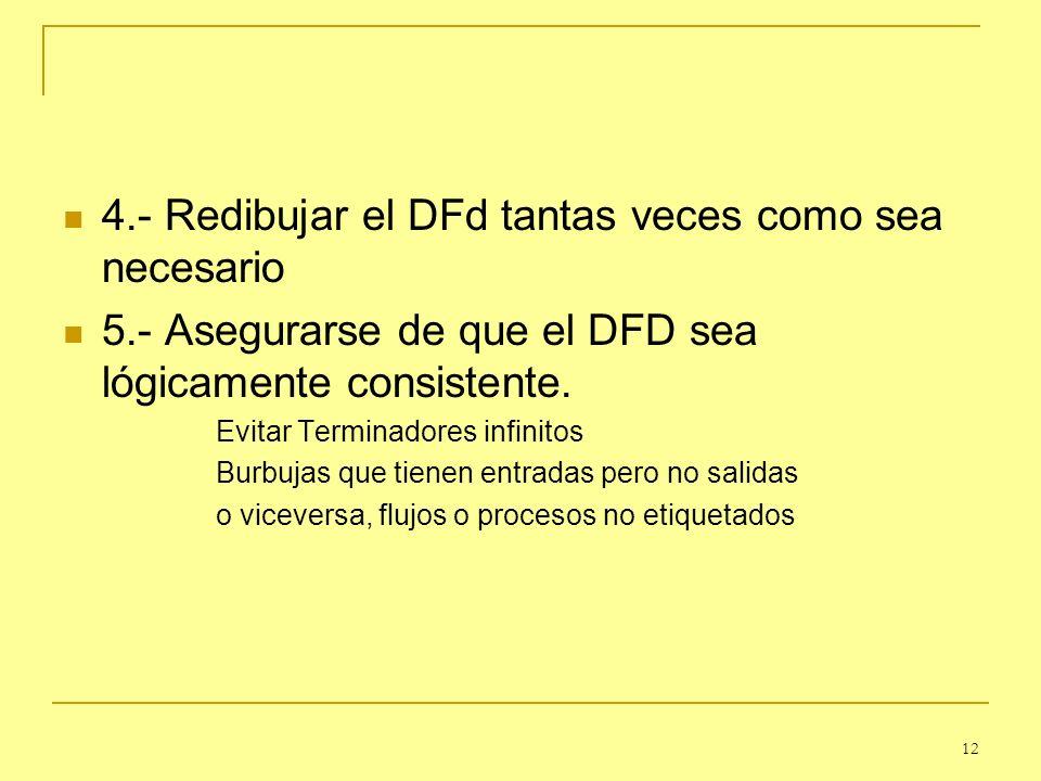 4.- Redibujar el DFd tantas veces como sea necesario