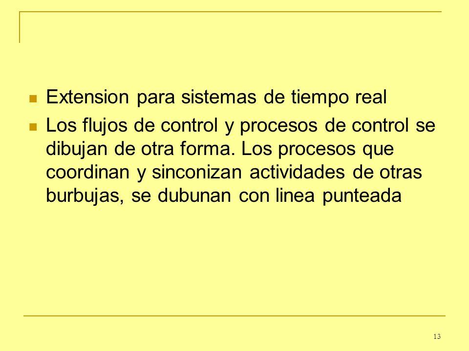 Extension para sistemas de tiempo real