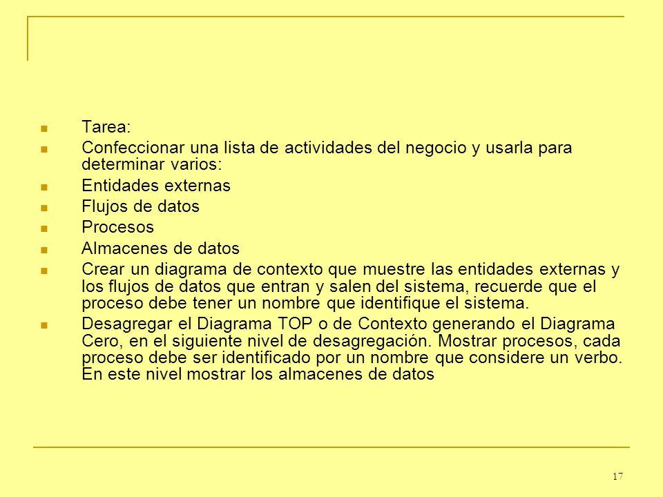 Tarea: Confeccionar una lista de actividades del negocio y usarla para determinar varios: Entidades externas.