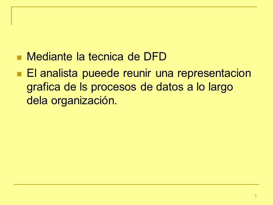 Mediante la tecnica de DFD