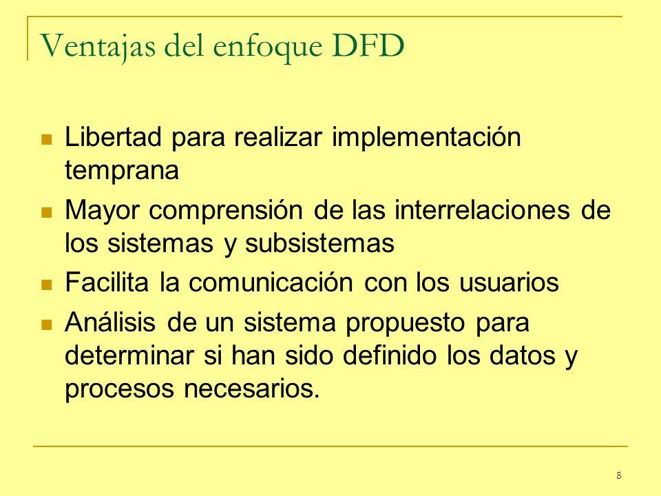 Ventajas del enfoque DFD