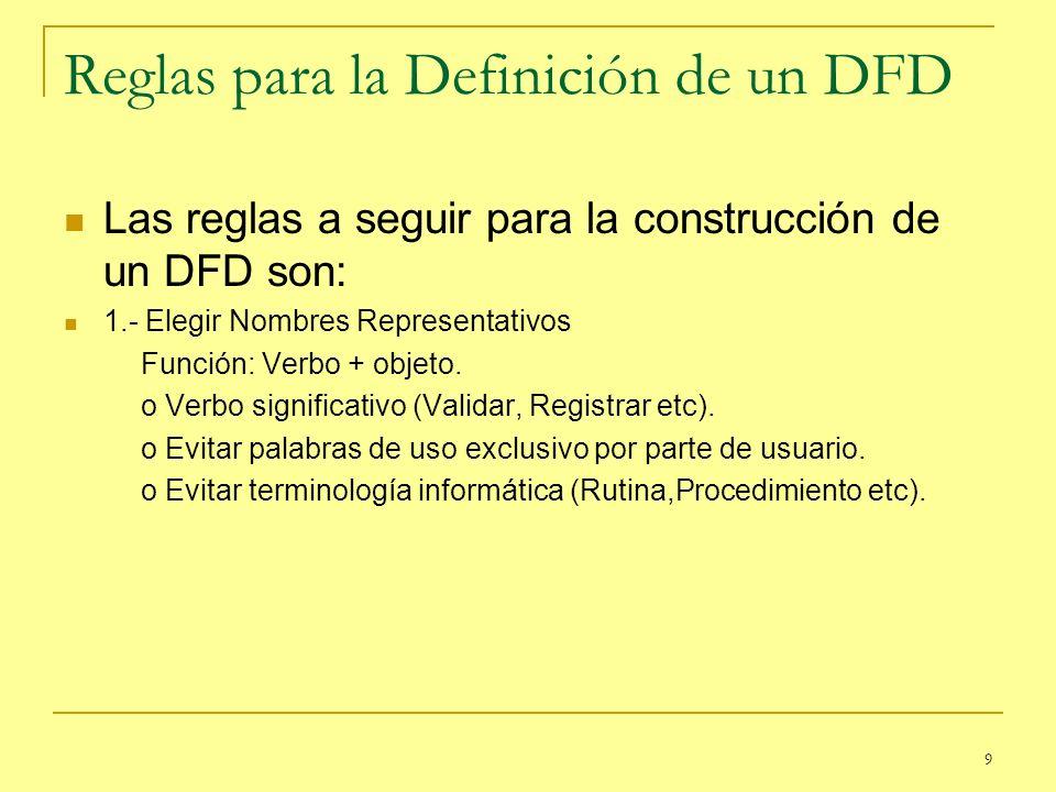 Reglas para la Definición de un DFD