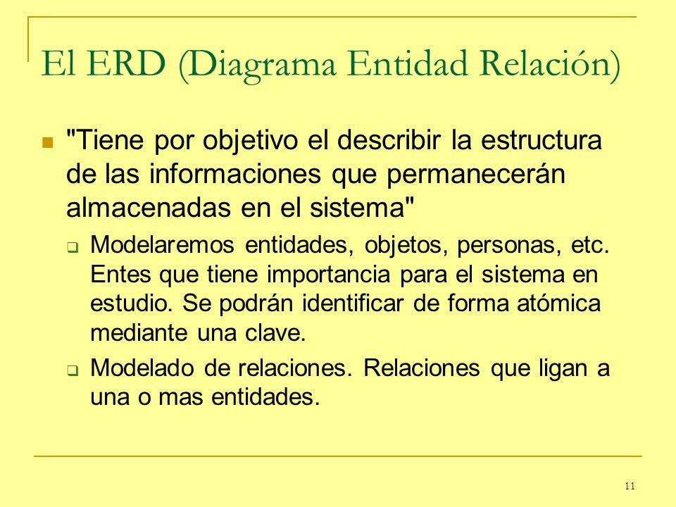 El ERD (Diagrama Entidad Relación)