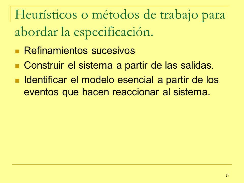 Heurísticos o métodos de trabajo para abordar la especificación.
