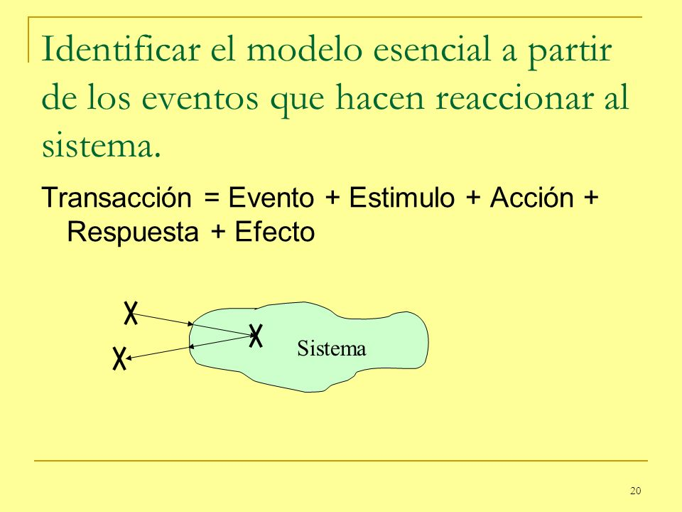 Identificar el modelo esencial a partir de los eventos que hacen reaccionar al sistema.