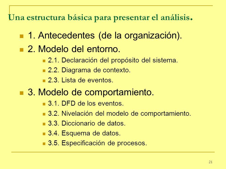 Una estructura básica para presentar el análisis.