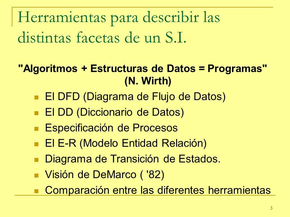 Herramientas para describir las distintas facetas de un S.I.