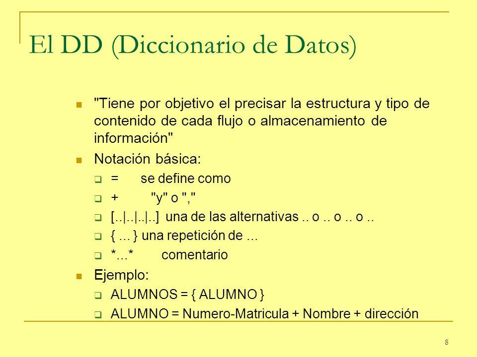 El DD (Diccionario de Datos)