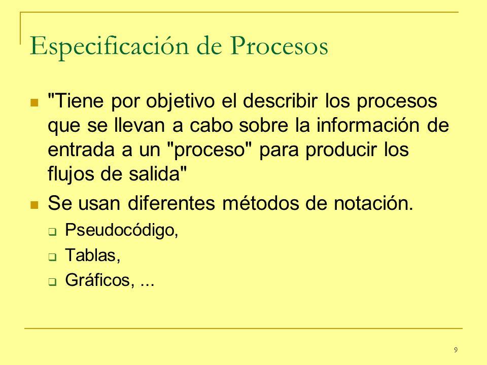 Especificación de Procesos