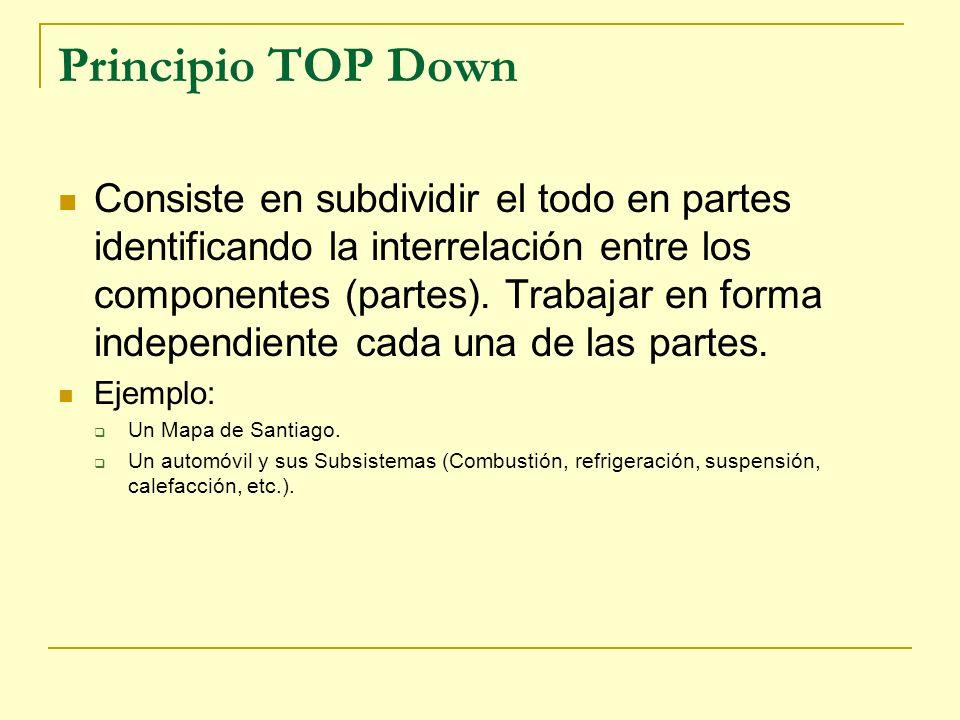 Principio TOP Down