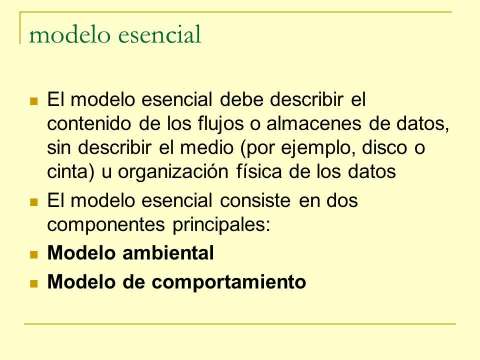 modelo esencial