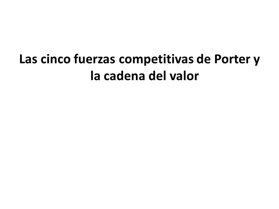 Las cinco fuerzas competitivas de Porter y la cadena del valor