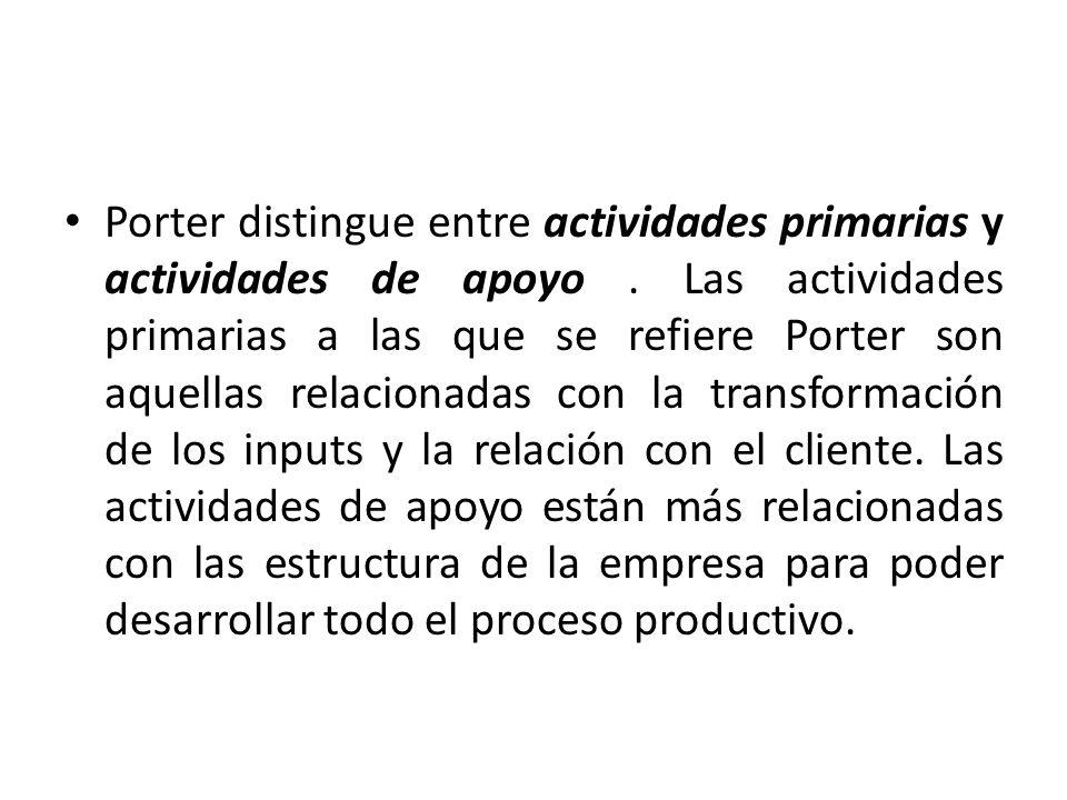 Porter distingue entre actividades primarias y actividades de apoyo