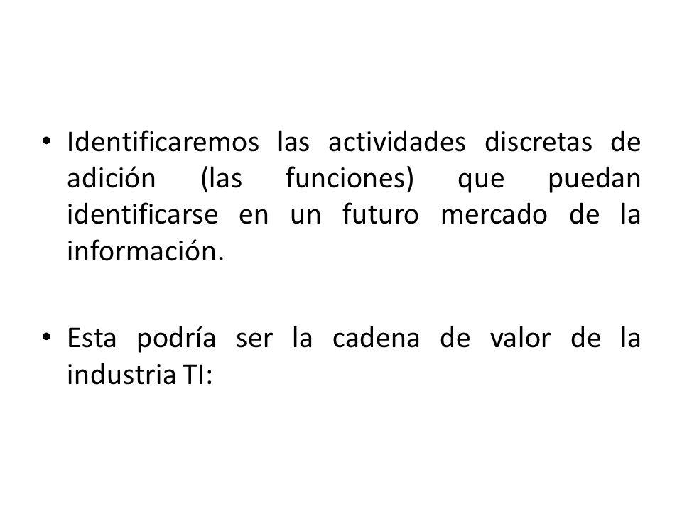 Identificaremos las actividades discretas de adición (las funciones) que puedan identificarse en un futuro mercado de la información.