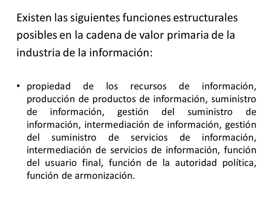Existen las siguientes funciones estructurales