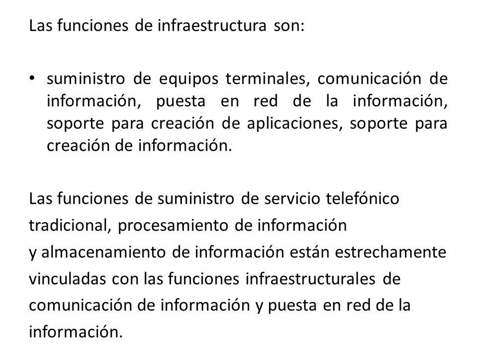 Las funciones de infraestructura son: