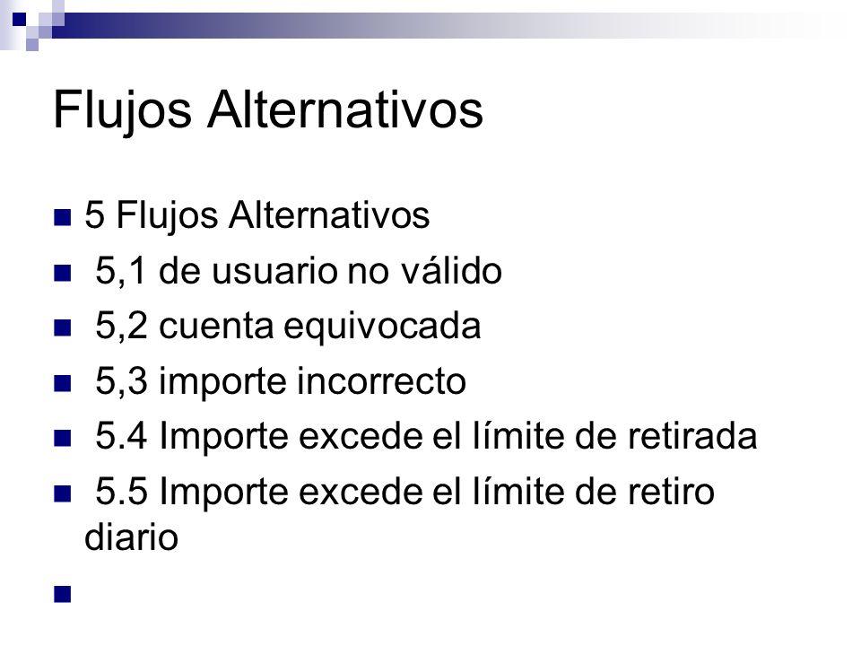 Flujos Alternativos 5 Flujos Alternativos 5,1 de usuario no válido
