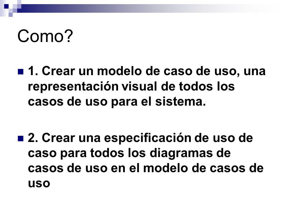 Como 1. Crear un modelo de caso de uso, una representación visual de todos los casos de uso para el sistema.