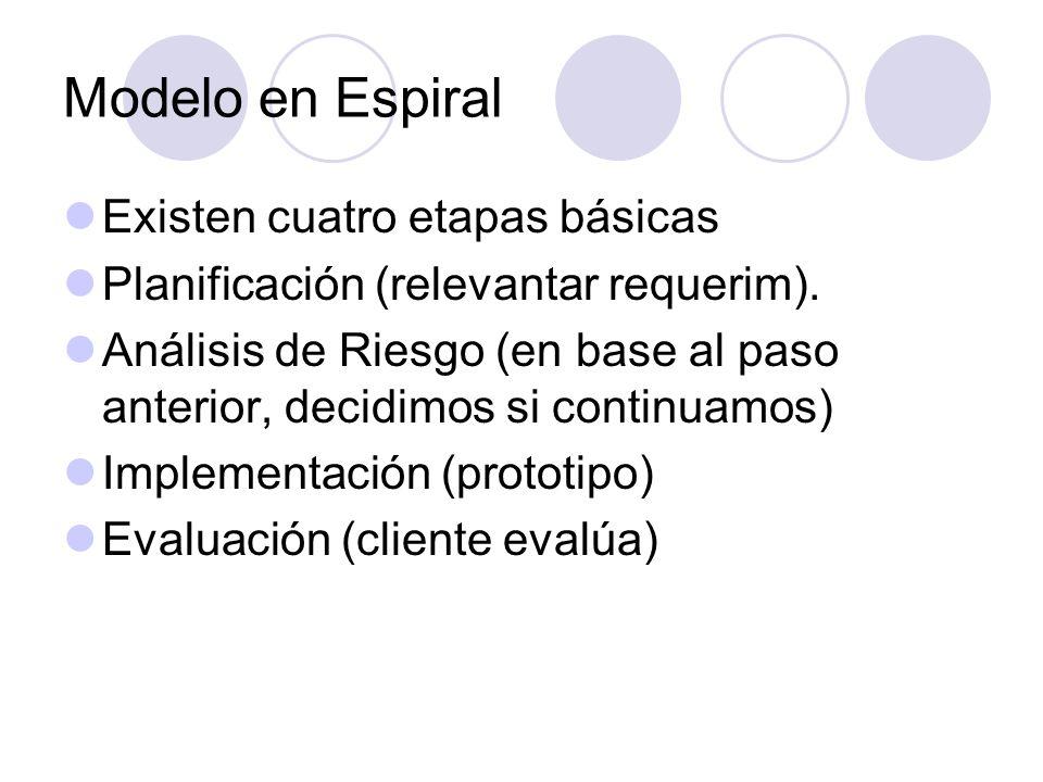Modelo en Espiral Existen cuatro etapas básicas