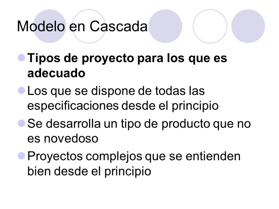 Modelo en Cascada Tipos de proyecto para los que es adecuado