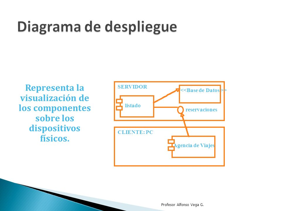 Diagrama de despliegue