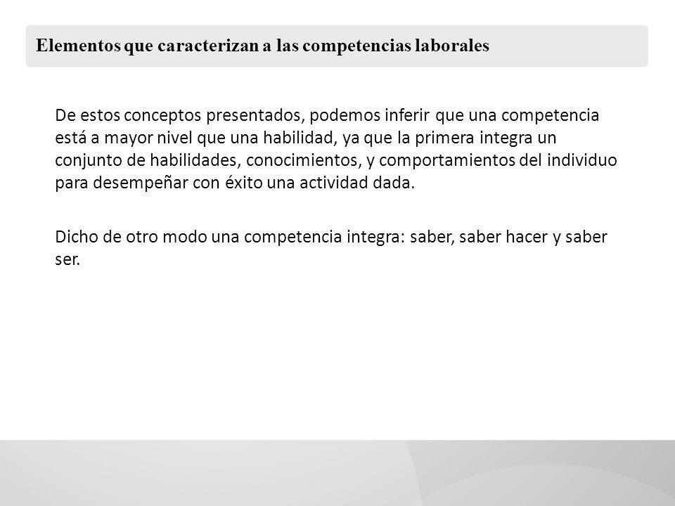 Elementos que caracterizan a las competencias laborales