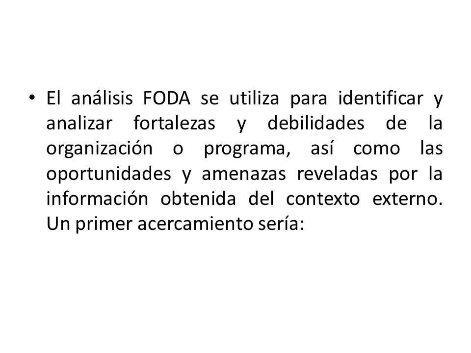 El análisis FODA se utiliza para identificar y analizar fortalezas y debilidades de la organización o programa, así como las oportunidades y amenazas reveladas por la información obtenida del contexto externo.
