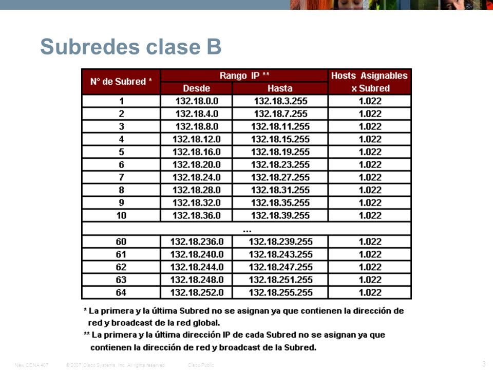Subredes clase B