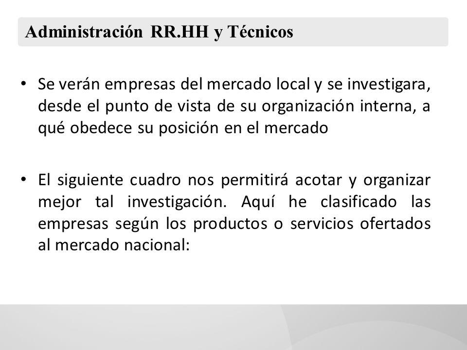 Administración RR.HH y Técnicos