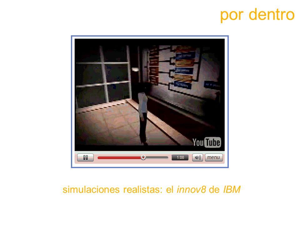 por dentro simulaciones realistas: el innov8 de IBM 53
