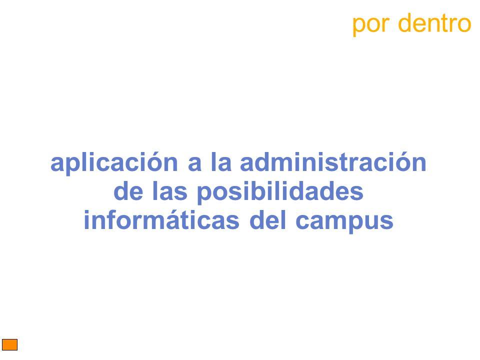 por dentro aplicación a la administración de las posibilidades informáticas del campus 69