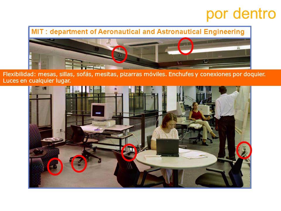 por dentroMIT : department of Aeronautical and Astronautical Engineering.