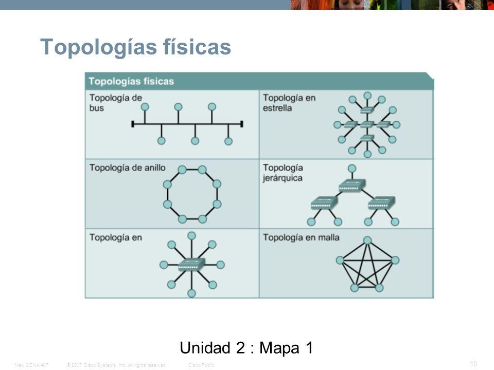 Topologías físicas Unidad 2 : Mapa 1