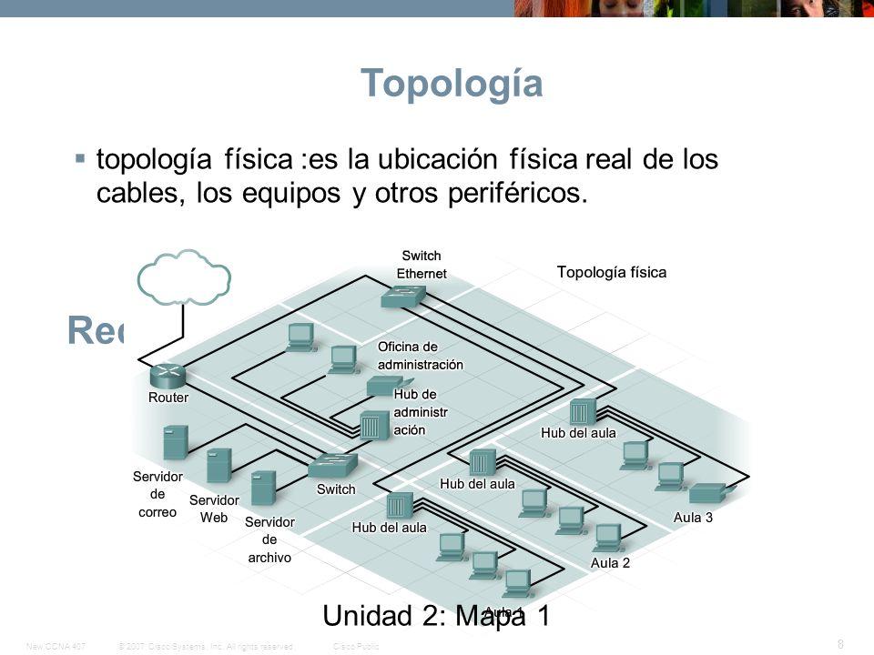 Topología topología física :es la ubicación física real de los cables, los equipos y otros periféricos.