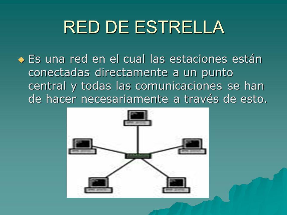 RED DE ESTRELLA