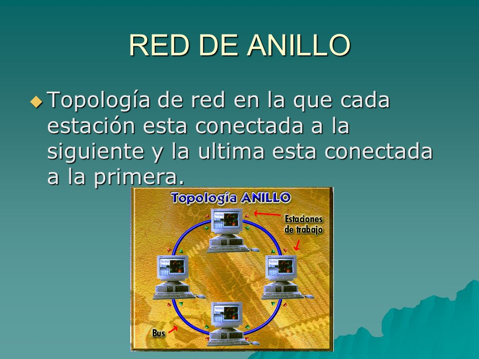 RED DE ANILLO Topología de red en la que cada estación esta conectada a la siguiente y la ultima esta conectada a la primera.