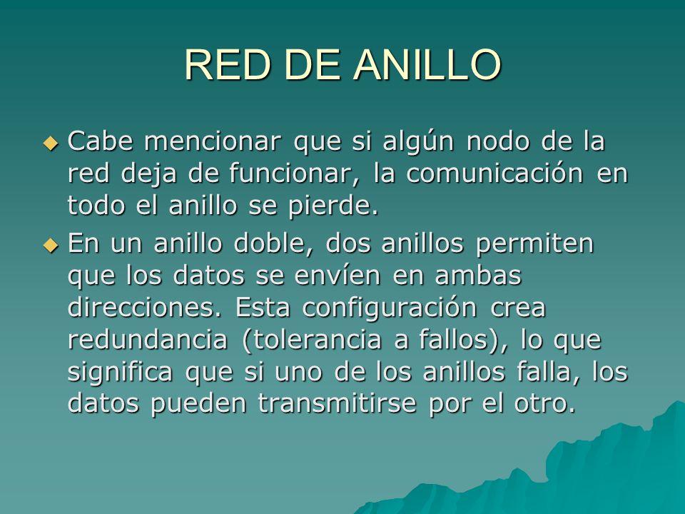 RED DE ANILLO Cabe mencionar que si algún nodo de la red deja de funcionar, la comunicación en todo el anillo se pierde.