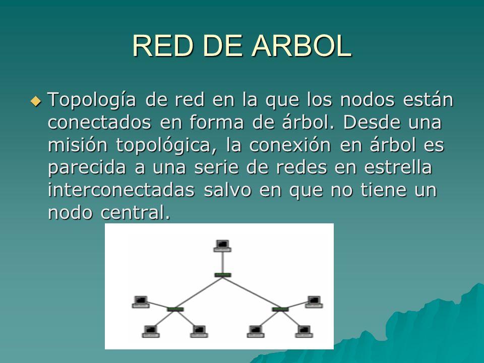 RED DE ARBOL